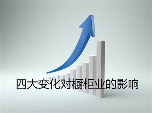 影响橱柜行业发展变迁的4大变化