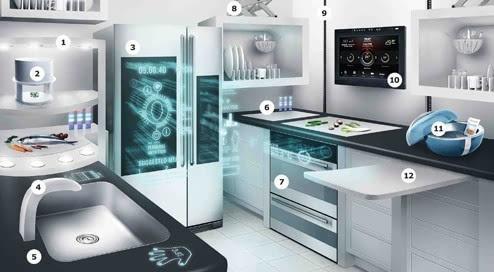 家居业迈入智能化大门  但实用性有待提高