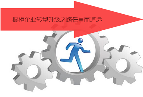 橱柜企业应通过转型升级来探求未来发展之路